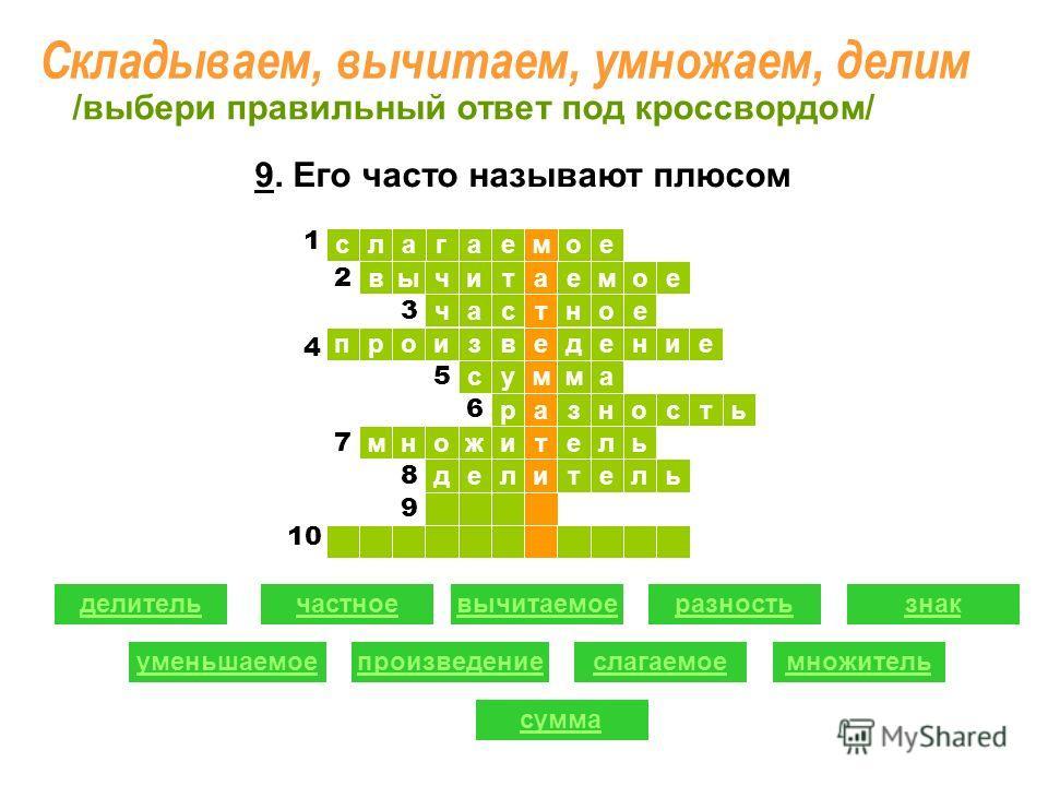 ое ыв слагае т читаемое час м ное произведение сумма разность множитель делитель 11 2 2 3 5 6 7 8 9 делительчастноевычитаемоеразность уменьшаемоепроизведениеслагаемое знак множитель сумма /выбери правильный ответ под кроссвордом/ 4 10 1 9. Его часто
