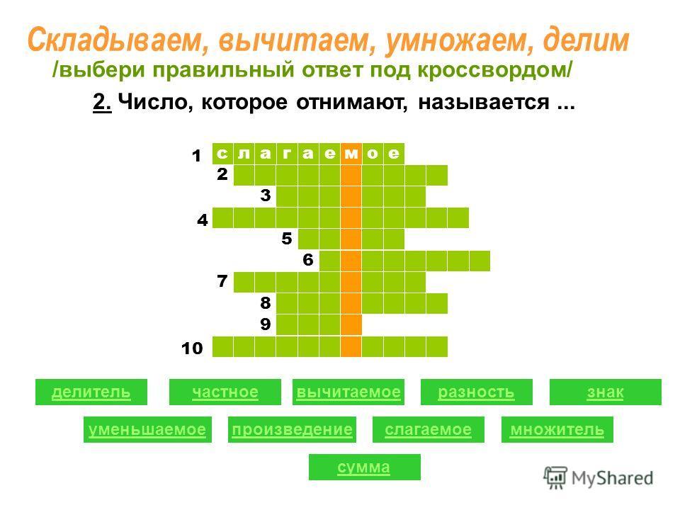 ое слагае м 1 1 2 2 3 5 6 7 8 9 делительчастноевычитаемоеразность уменьшаемоепроизведениеслагаемое знак множитель сумма /выбери правильный ответ под кроссвордом/ 4 2. 1 2. Число, которое отнимают, называется... 10 Складываем, вычитаем, умножаем, дели
