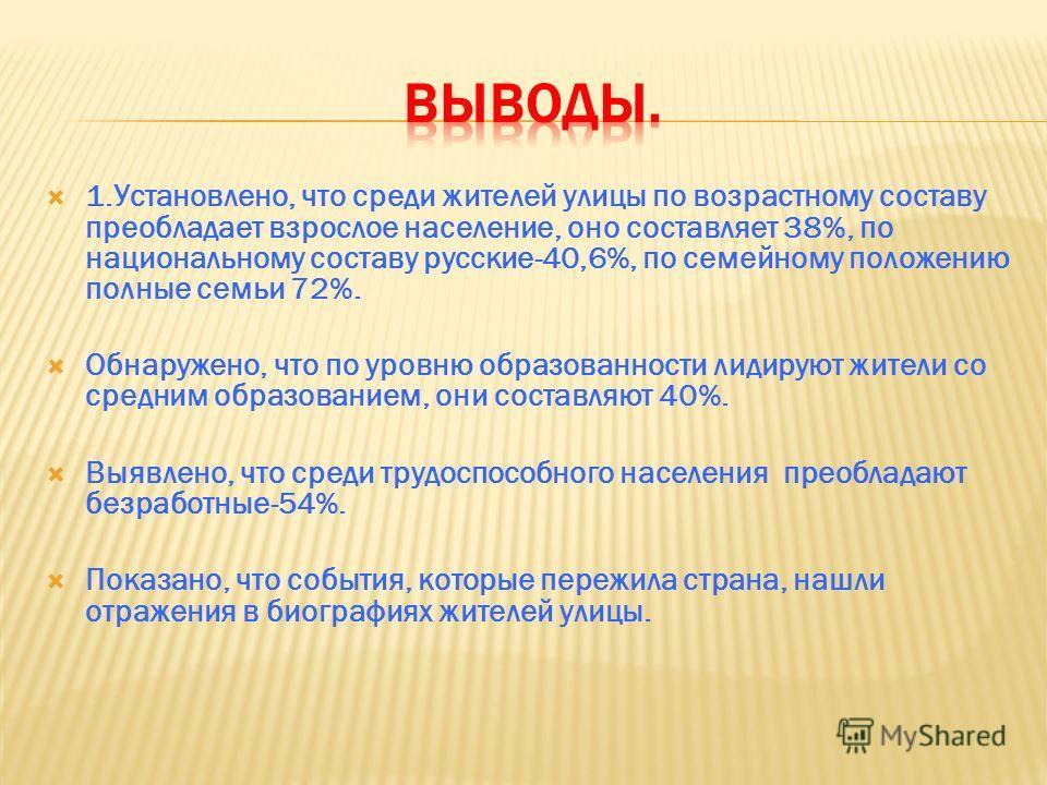 1.Установлено, что среди жителей улицы по возрастному составу преобладает взрослое население, оно составляет 38%, по национальному составу русские-40,6%, по семейному положению полные семьи 72%. Обнаружено, что по уровню образованности лидируют жител