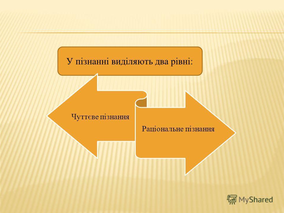 У пізнанні виділяють два рівні: Чуттєве пізнання Раціональне пізнання