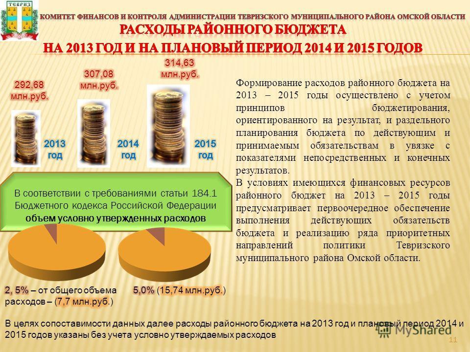 В соответствии с требованиями статьи 184.1 Бюджетного кодекса Российской Федерации объем условно утвержденных расходов Формирование расходов районного бюджета на 2013 – 2015 годы осуществлено с учетом принципов бюджетирования, ориентированного на рез