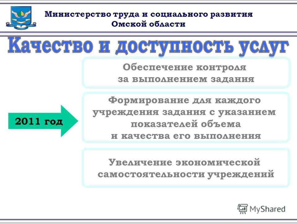 Министерство труда и социального развития Омской области Формирование для каждого учреждения задания с указанием показателей объема и качества его выполнения 2011 год Обеспечение контроля за выполнением задания Увеличение экономической самостоятельно