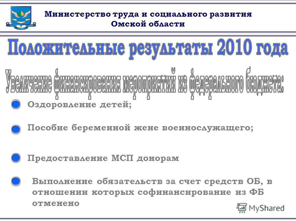 Министерство труда и социального развития Омской области Оздоровление детей; Пособие беременной жене военнослужащего; Предоставление МСП донорам Выполнение обязательств за счет средств ОБ, в отношении которых софинансирование из ФБ отменено