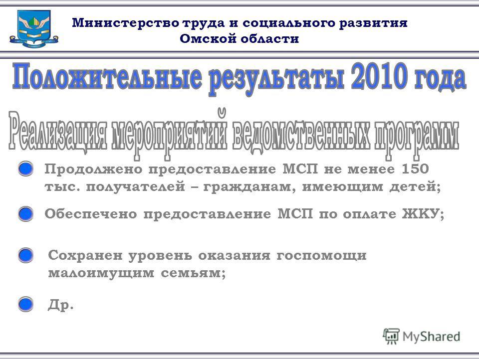 Министерство труда и социального развития Омской области Продолжено предоставление МСП не менее 150 тыс. получателей – гражданам, имеющим детей; Обеспечено предоставление МСП по оплате ЖКУ; Сохранен уровень оказания госпомощи малоимущим семьям; Др.