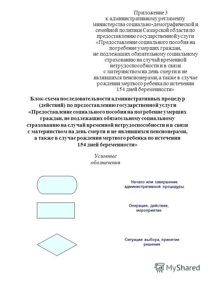 Приложение 3 к административному регламенту министерства социально-демографической и семейной политики Самарской области по предоставлению государственной услуги «Предоставление социального пособия на погребение умерших граждан, не подлежащих обязате