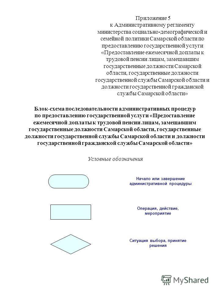 Приложение 5 к Административному регламенту министерства социально-демографической и семейной политики Самарской области по предоставлению государственной услуги «Предоставление ежемесячной доплаты к трудовой пенсии лицам, замещавшим государственные