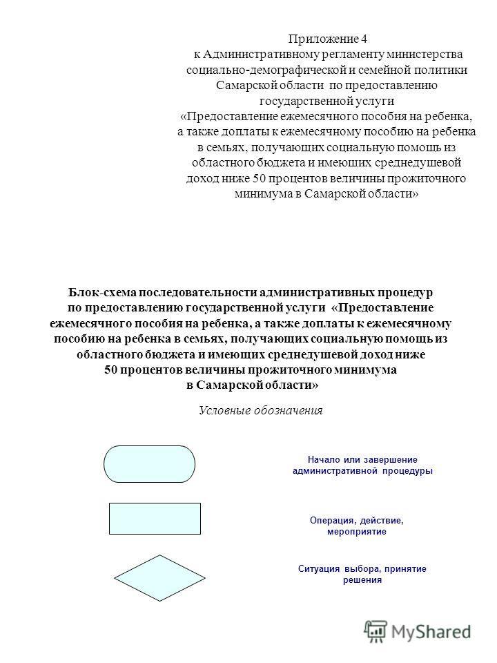 Приложение 4 к Административному регламенту министерства социально-демографической и семейной политики Самарской области по предоставлению государственной услуги «Предоставление ежемесячного пособия на ребенка, а также доплаты к ежемесячному пособию