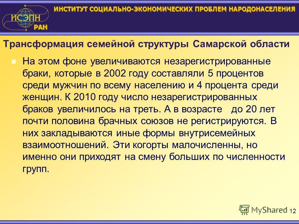 ИНСТИТУТ СОЦИАЛЬНО-ЭКОНОМИЧЕСКИХ ПРОБЛЕМ НАРОДОНАСЕЛЕНИЯ РАН Трансформация семейной структуры Самарской области На этом фоне увеличиваются незарегистрированные браки, которые в 2002 году составляли 5 процентов среди мужчин по всему населению и 4 проц
