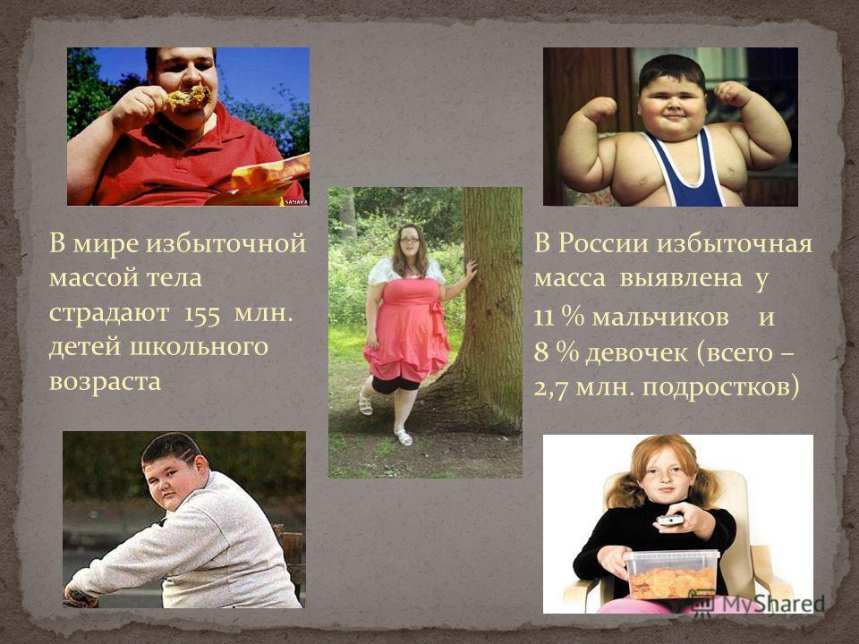 В России избыточная масса выявлена у 11 % мальчиков и 8 % девочек (всего – 2,7 млн. подростков) В мире избыточной массой тела страдают 155 млн. детей школьного возраста