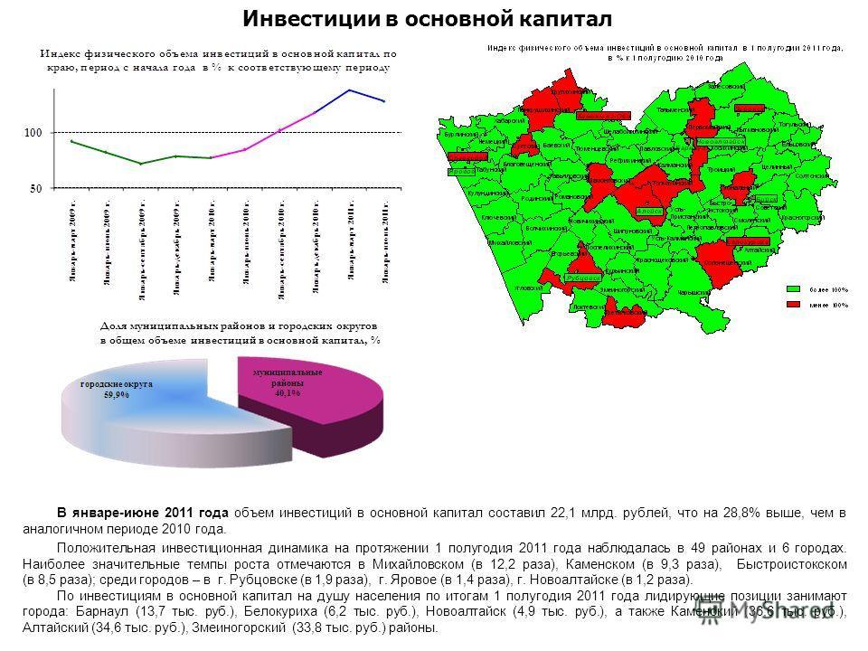 В январе-июне 2011 года объем инвестиций в основной капитал составил 22,1 млрд. рублей, что на 28,8% выше, чем в аналогичном периоде 2010 года. Положительная инвестиционная динамика на протяжении 1 полугодия 2011 года наблюдалась в 49 районах и 6 гор