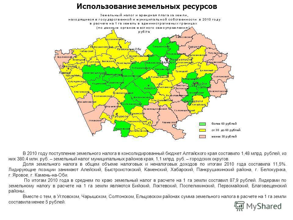 Использование земельных ресурсов В 2010 году поступление земельного налога в консолидированный бюджет Алтайского края составило 1,48 млрд. рублей, из них 380,4 млн. руб. – земельный налог муниципальных районов края, 1,1 млрд. руб. – городских округов