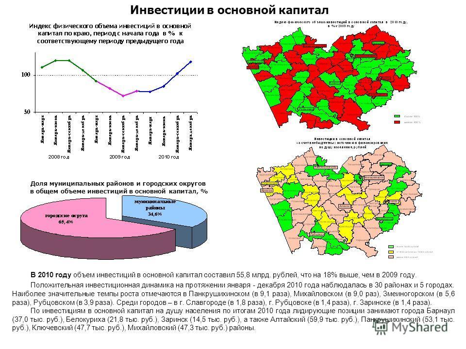 В 2010 году объем инвестиций в основной капитал составил 55,8 млрд. рублей, что на 18% выше, чем в 2009 году. Положительная инвестиционная динамика на протяжении января - декабря 2010 года наблюдалась в 30 районах и 5 городах. Наиболее значительные т
