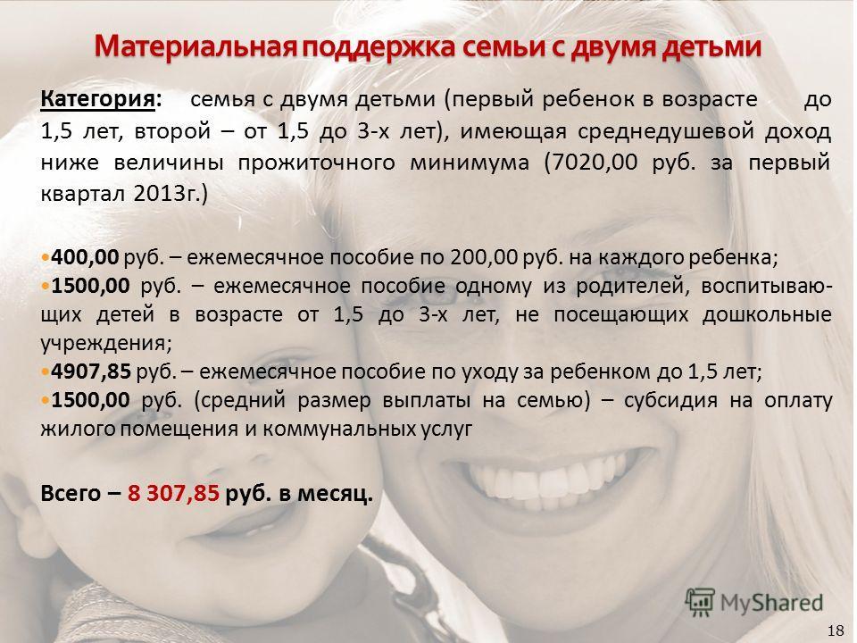 Материальная поддержка семьи с двумя детьми Категория: семья с двумя детьми (первый ребенок в возрасте до 1,5 лет, второй – от 1,5 до 3-х лет), имеющая среднедушевой доход ниже величины прожиточного минимума (7020,00 руб. за первый квартал 2013г.) 40