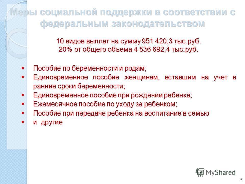 9 Меры социальной поддержки в соответствии с федеральным законодательством 10 видов выплат на сумму 951 420,3 тыс.руб. 20% от общего объема 4 536 692,4 тыс.руб. Пособие по беременности и родам; Пособие по беременности и родам; Единовременное пособие