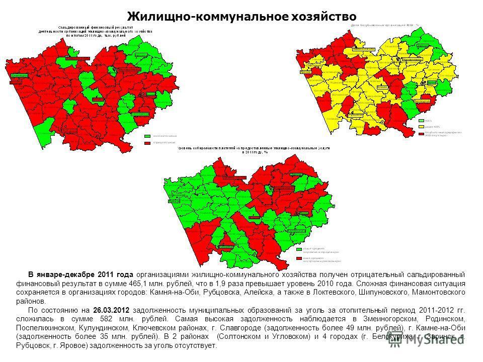 Жилищно-коммунальное хозяйство В январе-декабре 2011 года организациями жилищно-коммунального хозяйства получен отрицательный сальдированный финансовый результат в сумме 465,1 млн. рублей, что в 1,9 раза превышает уровень 2010 года. Сложная финансова