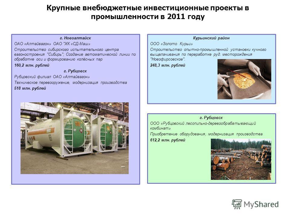 г. Новоалтайск ОАО «Алтайвагон» ОАО