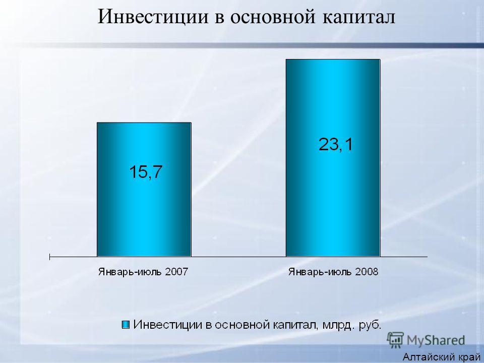 Инвестиции в основной капитал Алтайский край