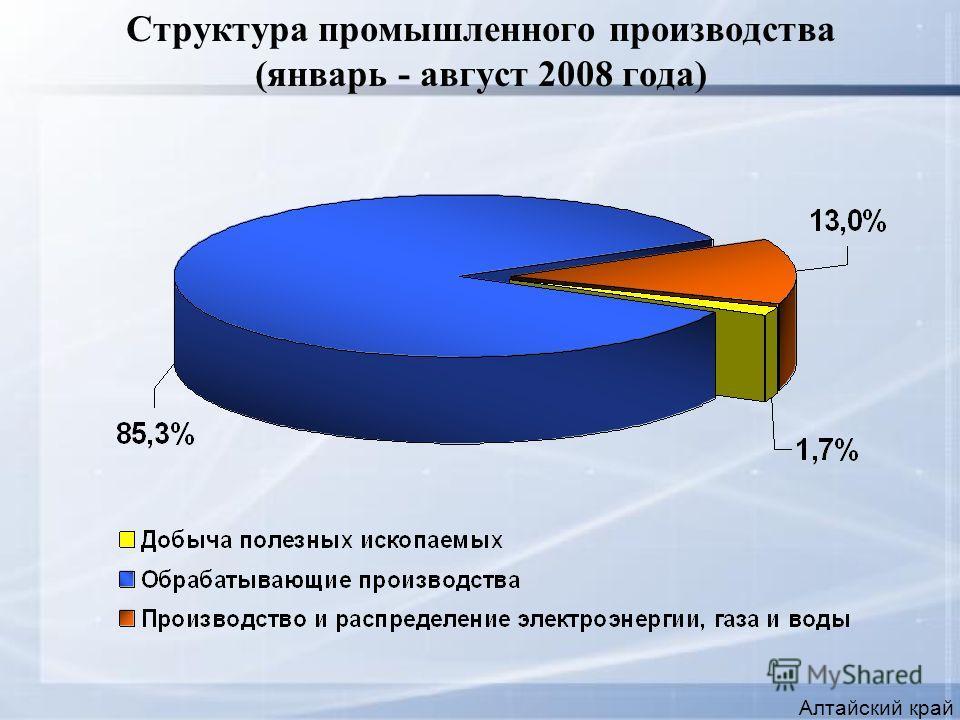 Структура промышленного производства (январь - август 2008 года) Алтайский край