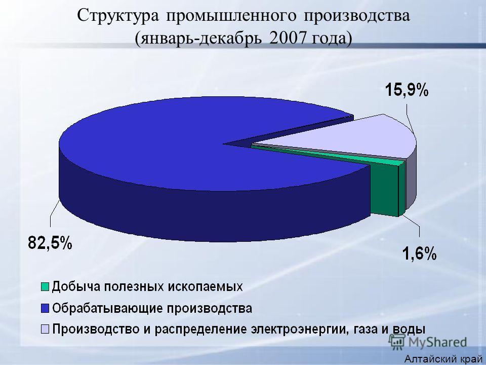 Структура промышленного производства (январь-декабрь 2007 года) Алтайский край