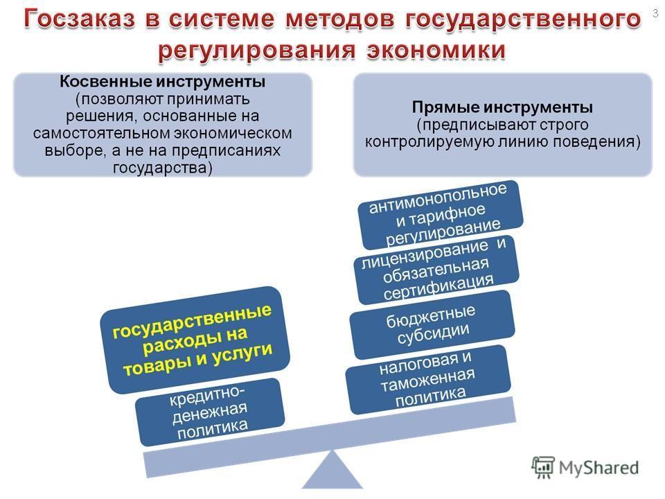 МЕЖРЕГИОНАЛЬНАЯ АССОЦИАЦИЯ «СИБИРСКОЕ СОГЛАШЕНИЕ» ЗАСЕДАНИЕ КООРДИНАЦИОННОГО СОВЕТА ПО ТОВАРНЫМ РЫНКАМ г. Барнаул 13 октября 2009 г.