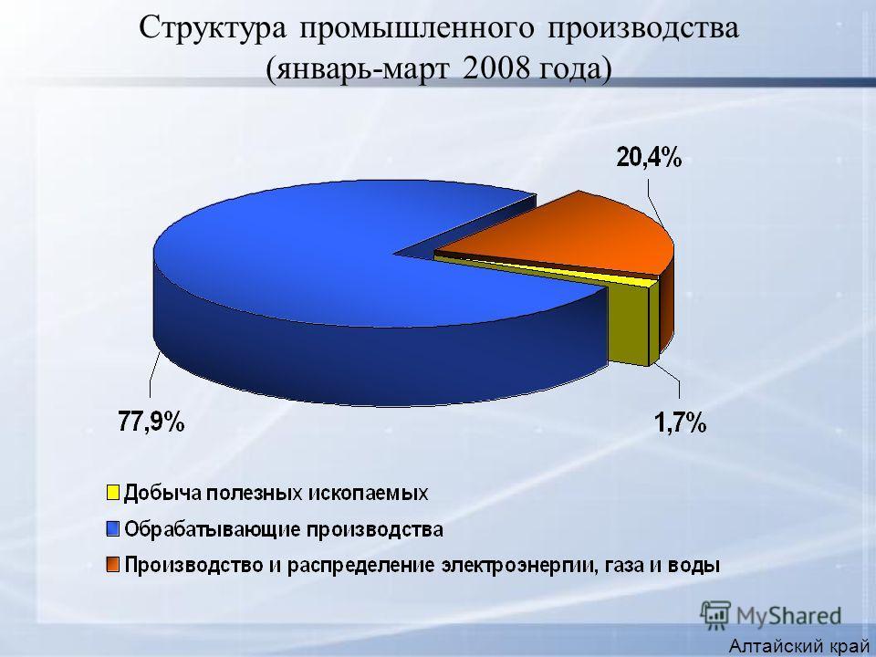 Структура промышленного производства (январь-март 2008 года) Алтайский край