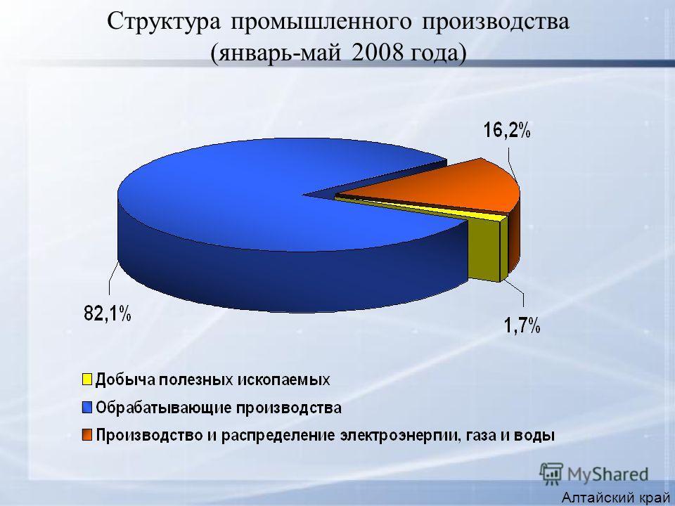 Структура промышленного производства (январь-май 2008 года) Алтайский край