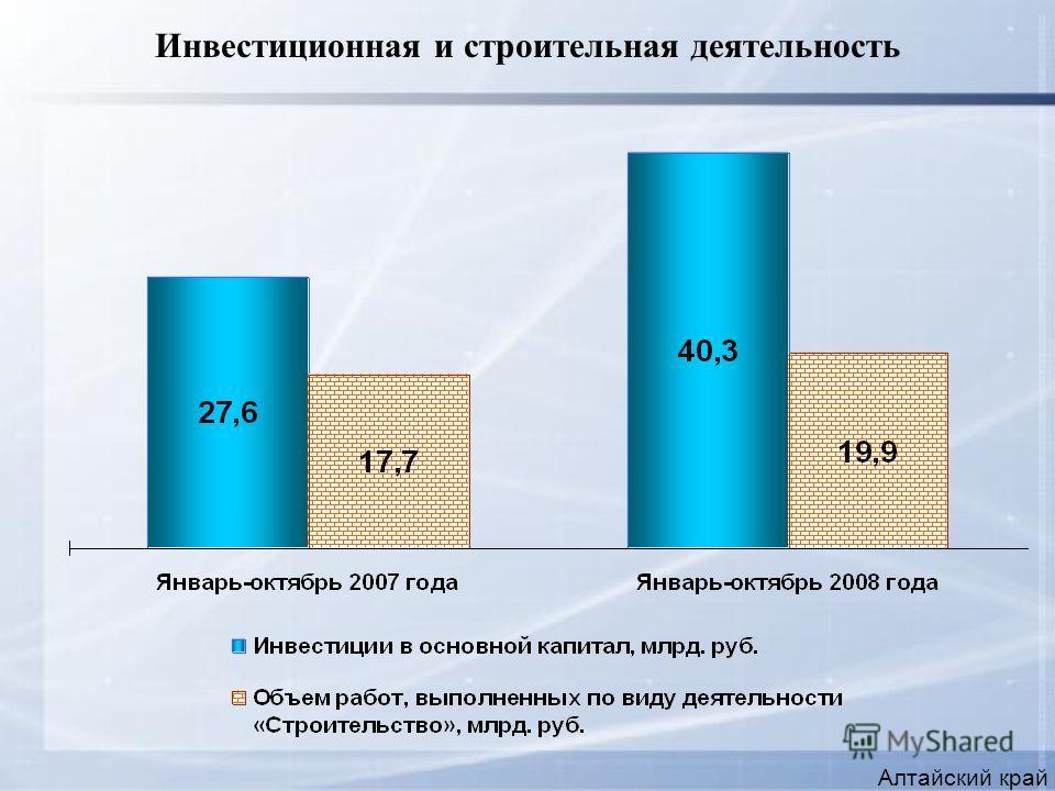 Инвестиционная и строительная деятельность Алтайский край