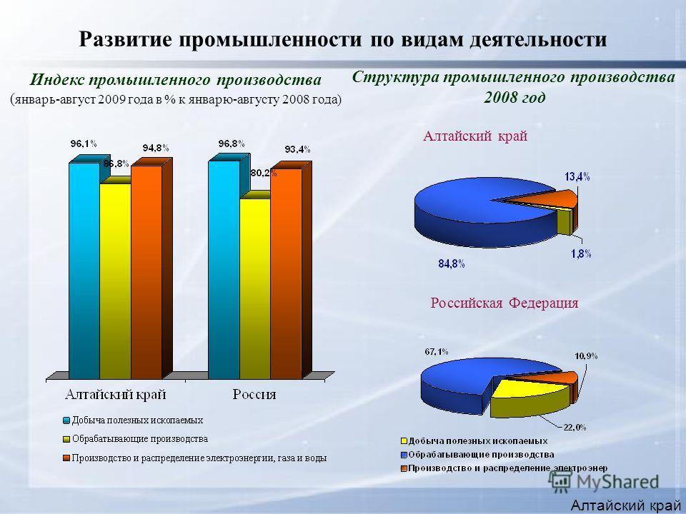 Развитие промышленности по видам деятельности Алтайский край Индекс промышленного производства ( январь-август 2009 года в % к январю-августу 2008 года) Структура промышленного производства 2008 год Алтайский край Российская Федерация