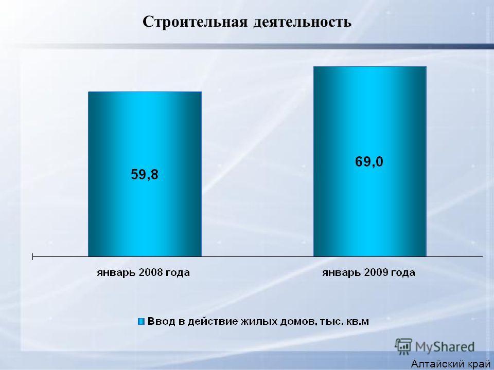Строительная деятельность Алтайский край