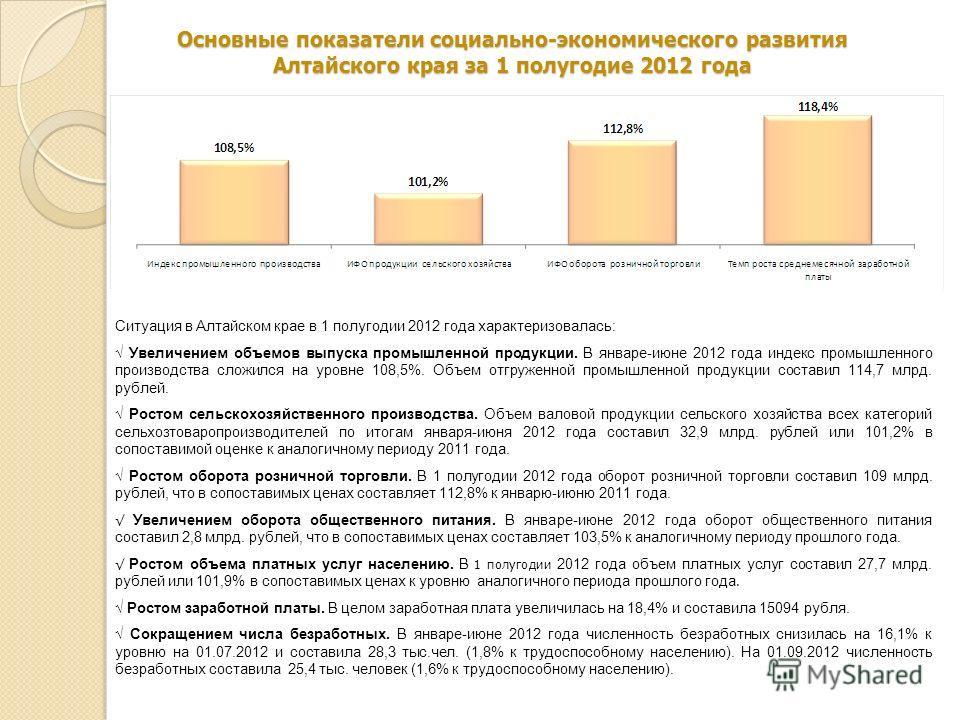 Основные показатели социально-экономического развития Алтайского края за 1 полугодие 2012 года Ситуация в Алтайском крае в 1 полугодии 2012 года характеризовалась: Увеличением объемов выпуска промышленной продукции. В январе-июне 2012 года индекс про
