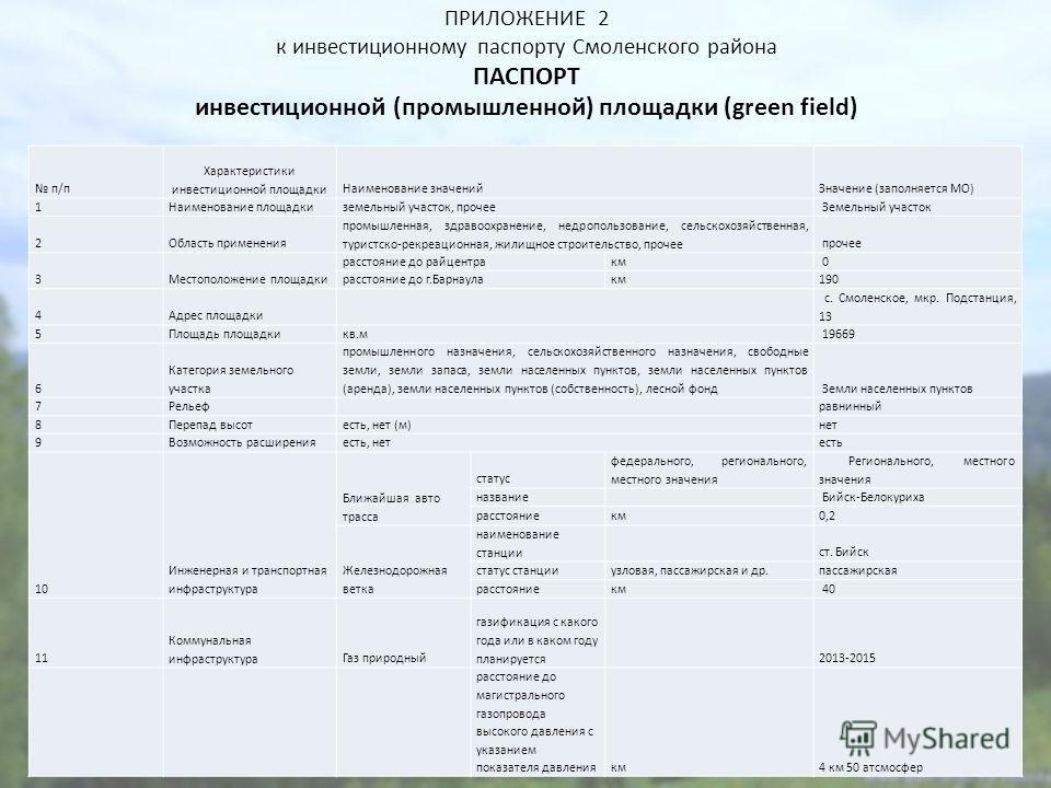 ПРИЛОЖЕНИЕ 2 к инвестиционному паспорту Смоленского района ПАСПОРТ инвестиционной (промышленной) площадки (green field) п/п Характеристики инвестиционной площадкиНаименование значенийЗначение (заполняется МО) 1Наименование площадкиземельный участок,