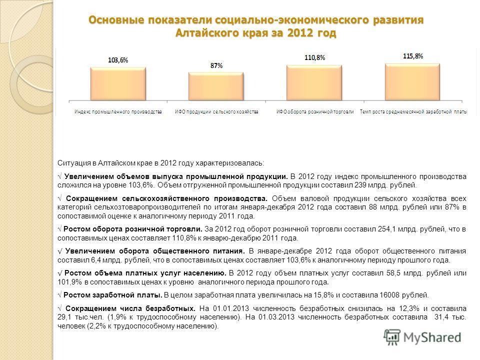 Основные показатели социально-экономического развития Алтайского края за 2012 год Ситуация в Алтайском крае в 2012 году характеризовалась: Увеличением объемов выпуска промышленной продукции. В 2012 году индекс промышленного производства сложился на у