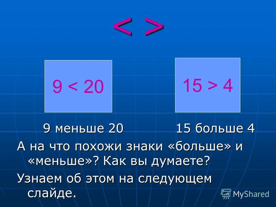 9 меньше 20 15 больше 4 9 меньше 20 15 больше 4 А на что похожи знаки «больше» и «меньше»? Как вы думаете? Узнаем об этом на следующем слайде. 9 < 20 15 > 4