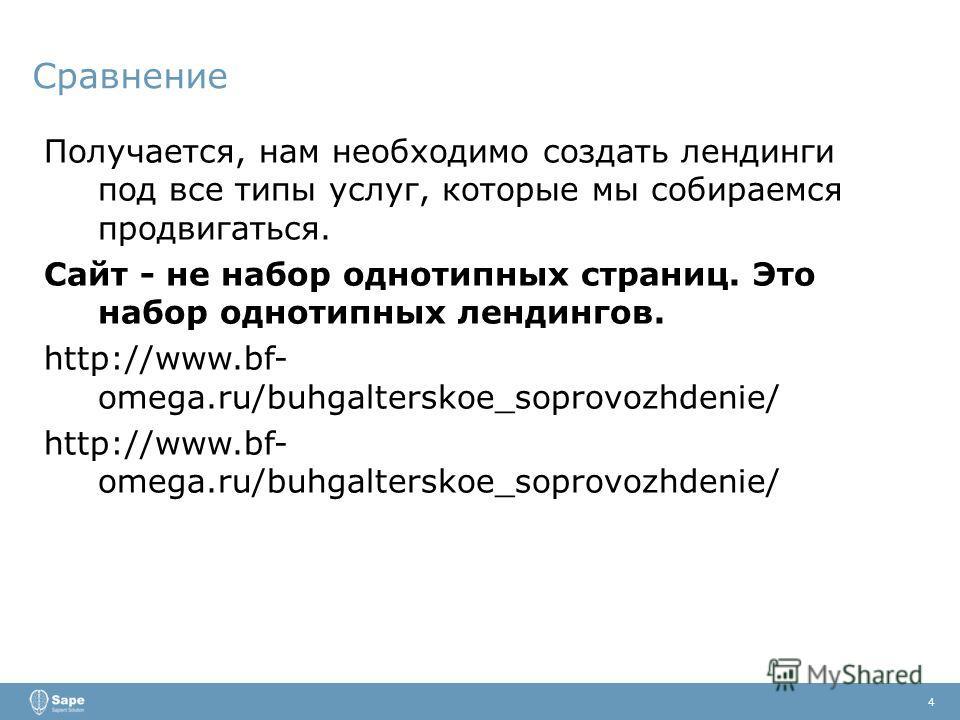 Сравнение 4 Получается, нам необходимо создать лендинги под все типы услуг, которые мы собираемся продвигаться. Сайт - не набор однотипных страниц. Это набор однотипных лендингов. http://www.bf- omega.ru/buhgalterskoe_soprovozhdenie/
