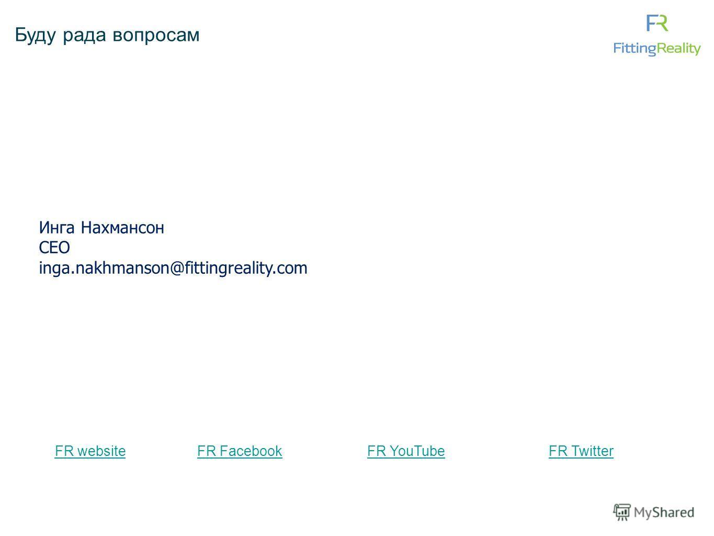 IT SUITS ME! Буду рада вопросам FR websiteFR FacebookFR YouTubeFR Twitter Инга Нахмансон СEO inga.nakhmanson@fittingreality.com