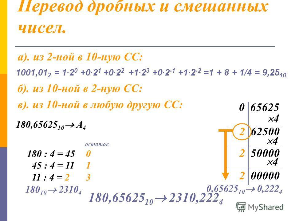 Позиционные системы счисления Пример: Задание: переведите числа 156, 241 и 77 из 10-чной в 2-чную, 5-ную, 7-ную СС. Выполните проверку. 168 10 =10101000 2 Решение: 168 : 2 = 84 0 84 : 2 = 42 0 42 : 2 = 21 0 21 : 2 = 10 1 10 : 2 = 5 0 5 : 2 = 2 1 2 :