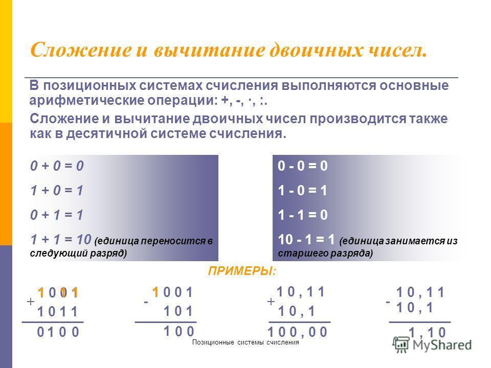 Арифметика в позиционных системах счисления