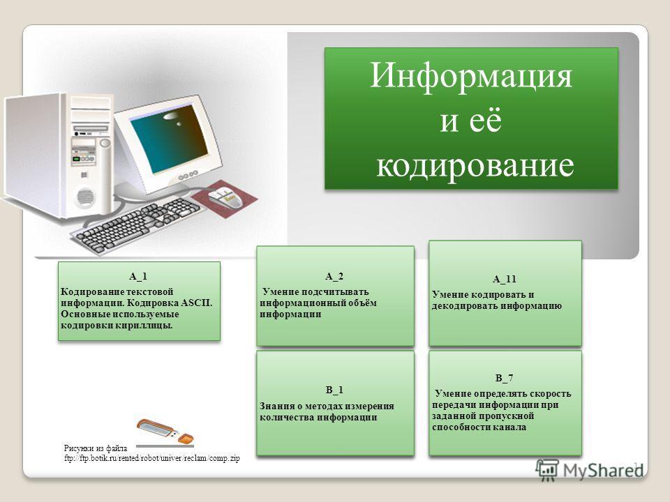 Информация и её кодирование Информация и её кодирование А_1 Кодирование текстовой информации. Кодировка ASCII. Основные используемые кодировки кириллицы. А_1 Кодирование текстовой информации. Кодировка ASCII. Основные используемые кодировки кириллицы