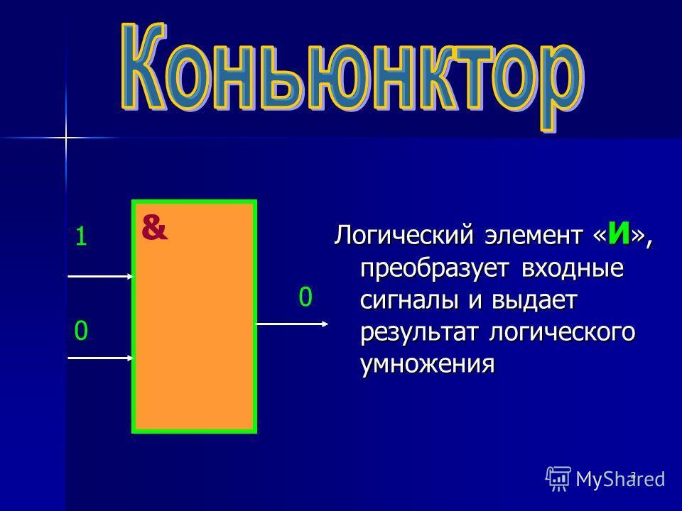 3 Логический элемент « И », преобразует входные сигналы и выдает результат логического умножения & 1 0 0