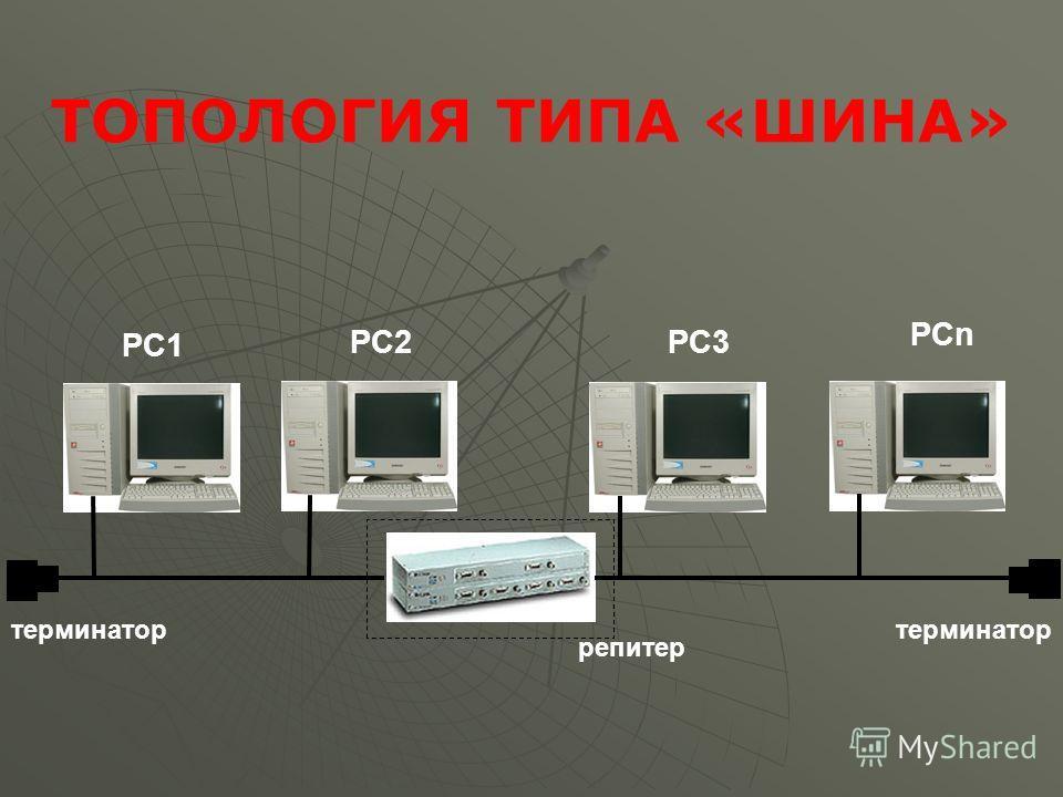 терминатор репитер PC1 PC2PC3 PCn ТОПОЛОГИЯ ТИПА «ШИНА»