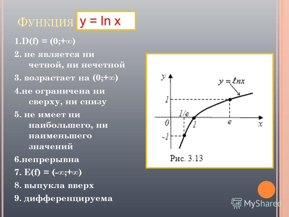 Ф УНКЦИЯ 1.D(f) = (0;+) 2. не является ни четной, ни нечетной 3. возрастает на (0;+) 4.не ограничена ни сверху, ни снизу 5. не имеет ни наибольшего, ни наименьшего значений 6.непрерывна 7. E(f) = (-;+) 8. выпукла вверх 9. дифференцируема y = ln x