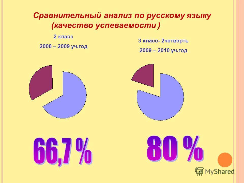 Сравнительный анализ по русскому языку (качество успеваемости ) 2 класс 2008 – 2009 уч.год 3 класс- 2четверть 2009 – 2010 уч.год