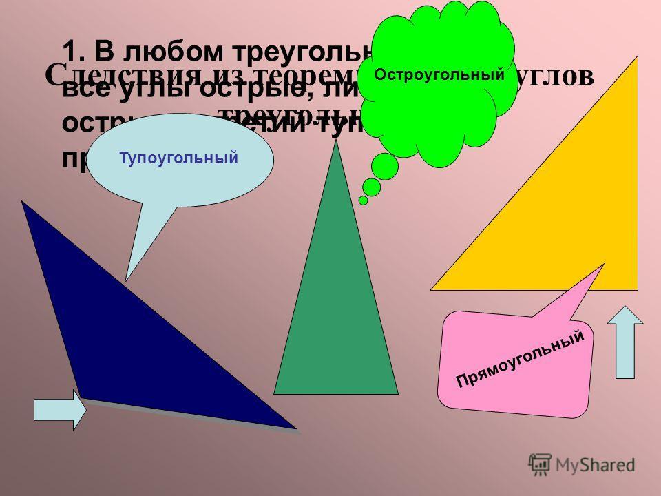 Следствия из теоремы о сумме углов треугольника 1. В любом треугольнике либо все углы острые, либо два острые, а третий тупой или прямой. Тупоугольный Остроугольный Прямоугольный