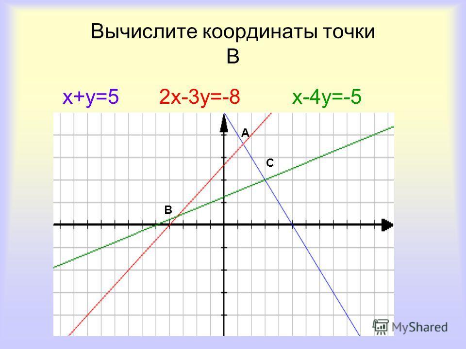 Вычислите координаты точки В х+у=5 2х-3у=-8 х-4у=-5 В А С