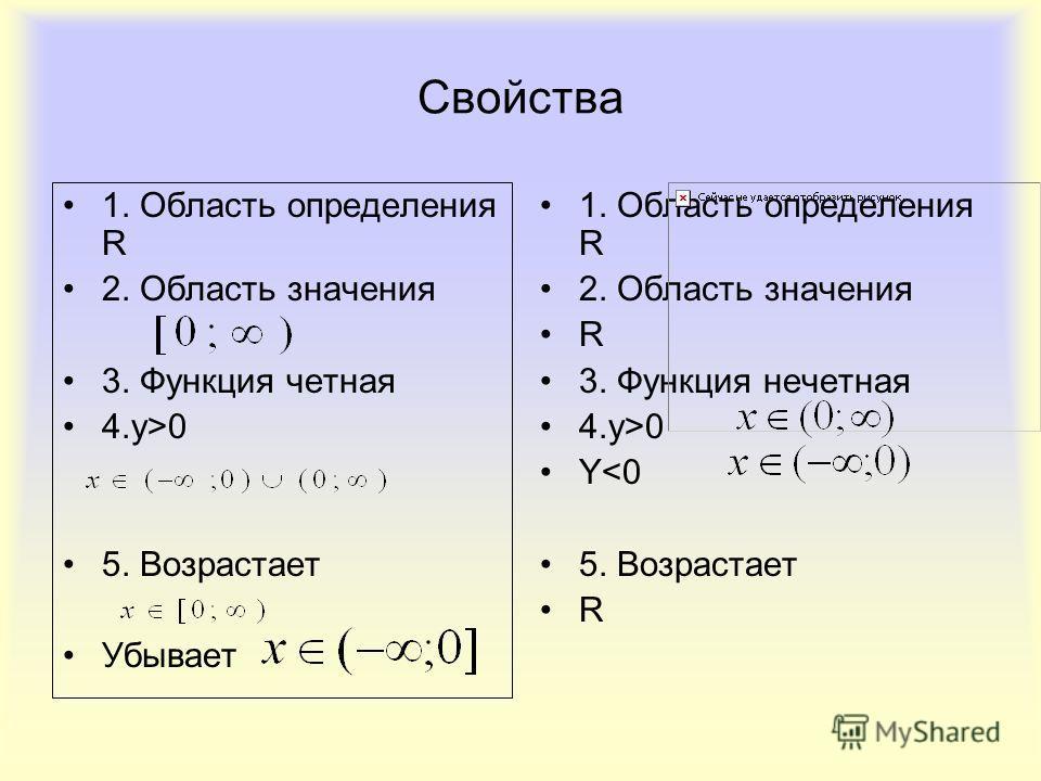 Свойства 1. Область определения R 2. Область значения 3. Функция четная 4.y>0 5. Возрастает Убывает 1. Область определения R 2. Область значения R 3. Функция нечетная 4.y>0 Y