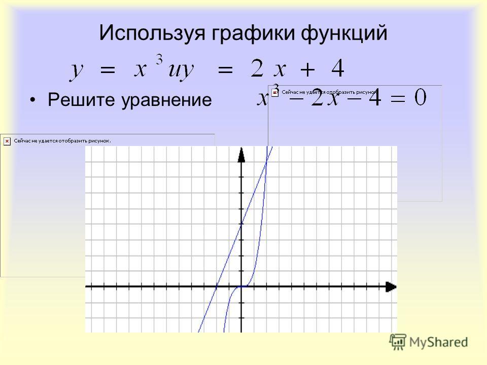 Используя графики функций Решите уравнение