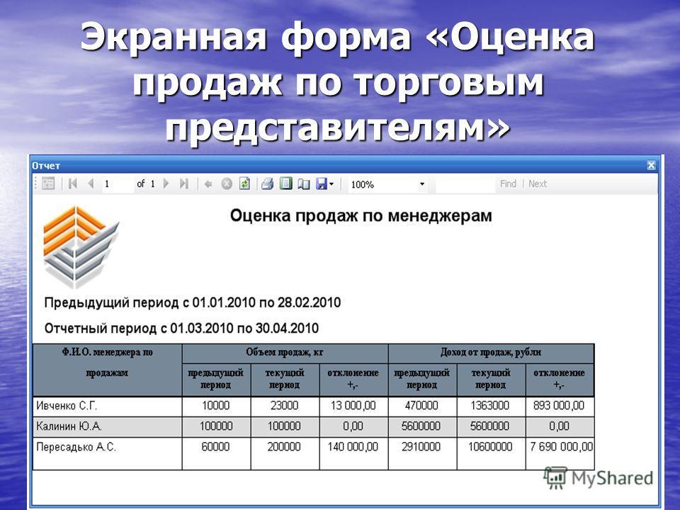 Экранная форма «Оценка продаж по торговым представителям»
