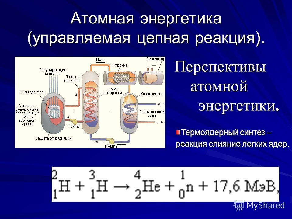 Атомная энергетика (управляемая цепная реакция). Перспективы атомной атомной энергетики. энергетики. Термоядерный синтез – реакция слияние легких ядер.