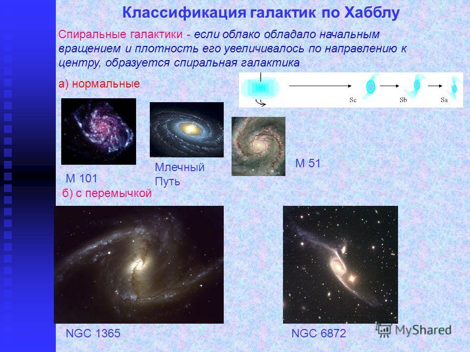 Классификация галактик по Хабблу Спиральные галактики - если облако обладало начальным вращением и плотность его увеличивалось по направлению к центру, образуется спиральная галактика а) нормальные М 101 Млечный Путь М 51 б) с перемычкой NGC 1365NGC