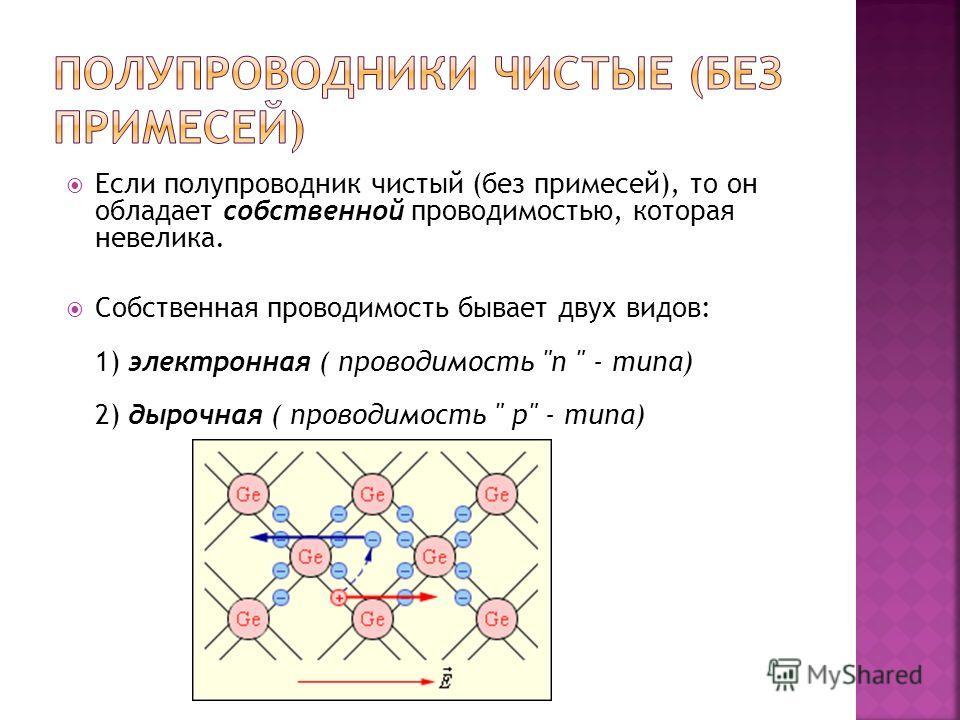 Если полупроводник чистый (без примесей), то он обладает собственной проводимостью, которая невелика. Собственная проводимость бывает двух видов: 1) электронная ( проводимость n  - типа) 2) дырочная ( проводимость  p - типа)